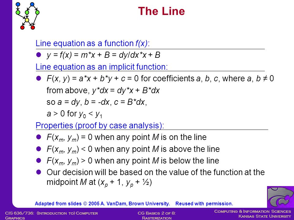 Computing & Information Sciences Kansas State University CG Basics 2 of 8: Rasterization CIS 636/736: (Introduction to) Computer Graphics The line passes between E and NE The point that is closer to the intersection point Q must be chosen Observe on which side of the line the midpoint M lies:  E is closer to the line if the midpoint M lies above the line, i.e., the line crosses the bottom half  NE is closer to the line if the midpoint M lies below the line, i.e., the line crosses the top half The error, the vertical distance between the chosen pixel and the actual line, is always ≤ ½ The algorithm chooses NE as the next pixel for the line shown Now, find a way to calculate on which side of the line the midpoint lies Strategy 2: Midpoint Line Algorithm [3] Adapted from slides © 2005 A.