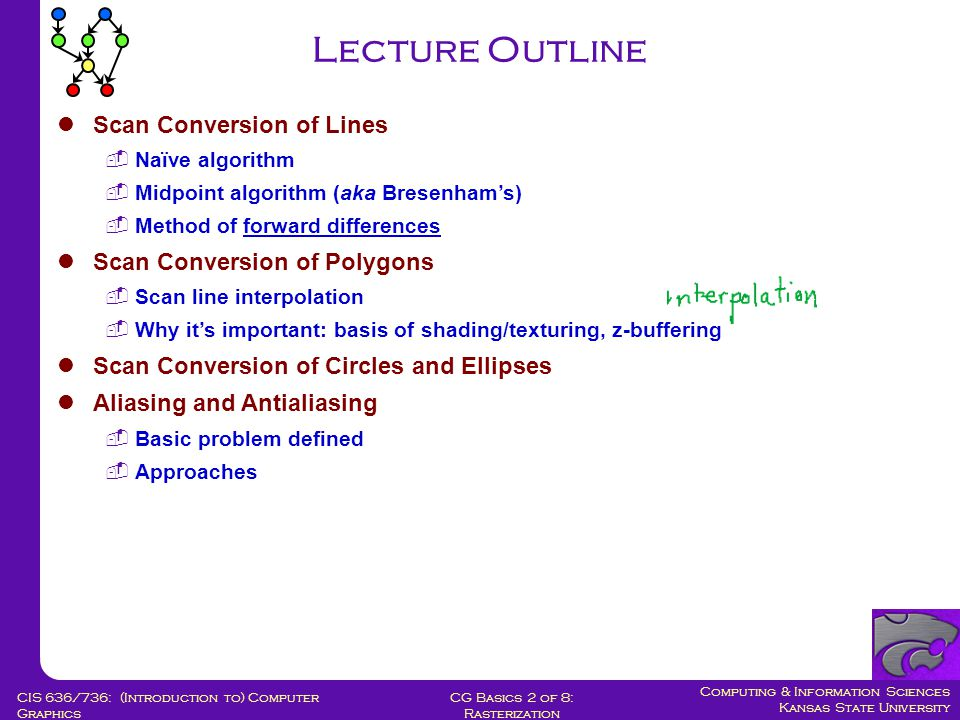 Computing & Information Sciences Kansas State University CG Basics 2 of 8: Rasterization CIS 636/736: (Introduction to) Computer Graphics Previous pixel Choices for current pixel Choices for next pixel E pixel NE pixel Midpoint M Q Strategy 2: Midpoint Line Algorithm [2] Adapted from slides © 2005 A.