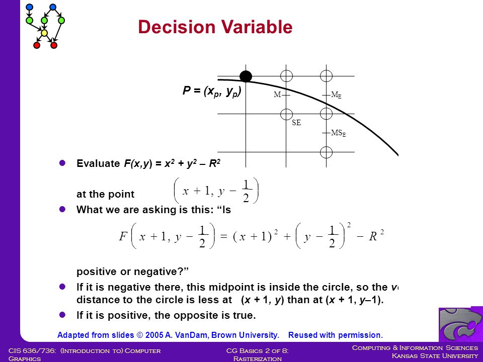 Computing & Information Sciences Kansas State University CG Basics 2 of 8: Rasterization CIS 636/736: (Introduction to) Computer Graphics Need a decision variable, i.e., something that is negative if we should move E, positive if we should move SE (or vice versa).