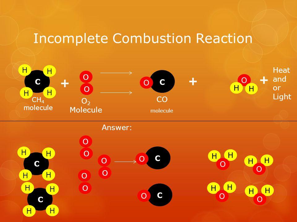 Complete Combustion Reaction C H H H H CH 4 molecule + OO 2O 2 Molecule (Always Present!) CO 2 molecule Heat and or Light 2H 2 O molecule OO