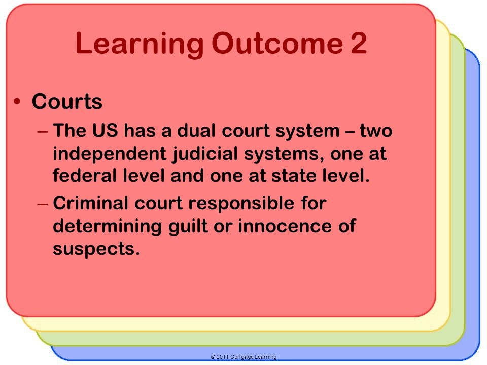 © 2011 Cengage Learning Learning Outcome 2 Courts – The US has a dual court system – two independent judicial systems, one at federal level and one at