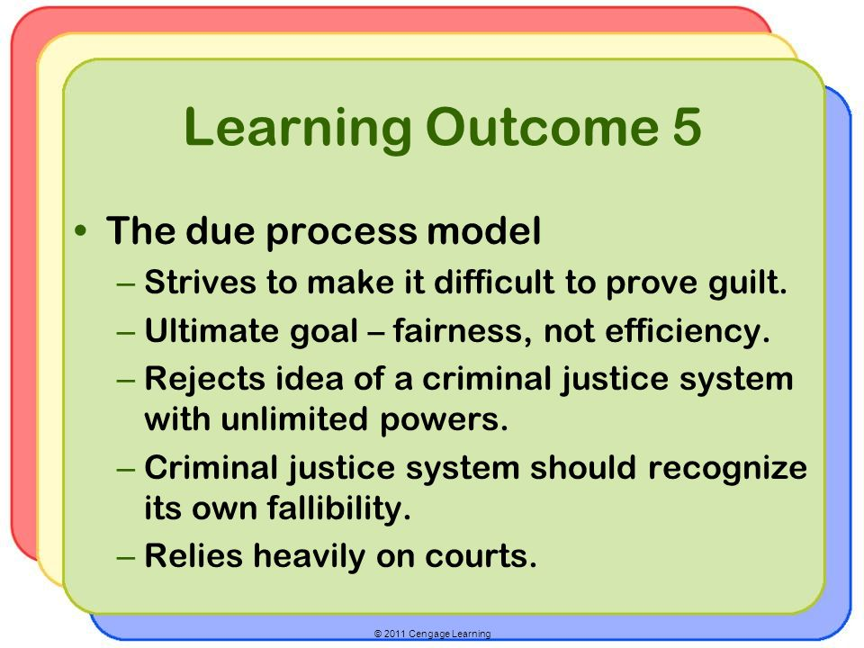 © 2011 Cengage Learning Learning Outcome 5 The due process model – Strives to make it difficult to prove guilt. – Ultimate goal – fairness, not effici
