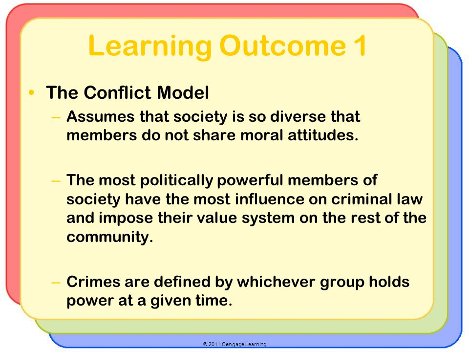 © 2011 Cengage Learning Learning Outcome 1 The Conflict Model – Assumes that society is so diverse that members do not share moral attitudes. – The mo