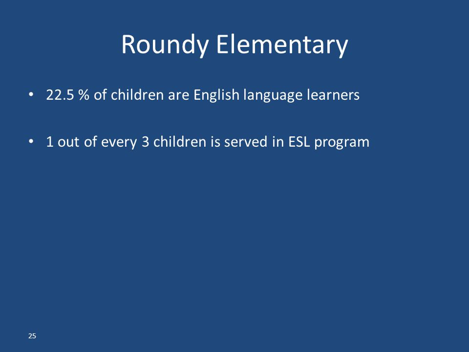 25 Roundy Elementary 22.5 % of children are English language learners 1 out of every 3 children is served in ESL program