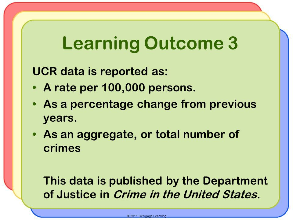 © 2011 Cengage Learning Learning Outcome 3 UCR data is reported as: A rate per 100,000 persons. As a percentage change from previous years. As an aggr