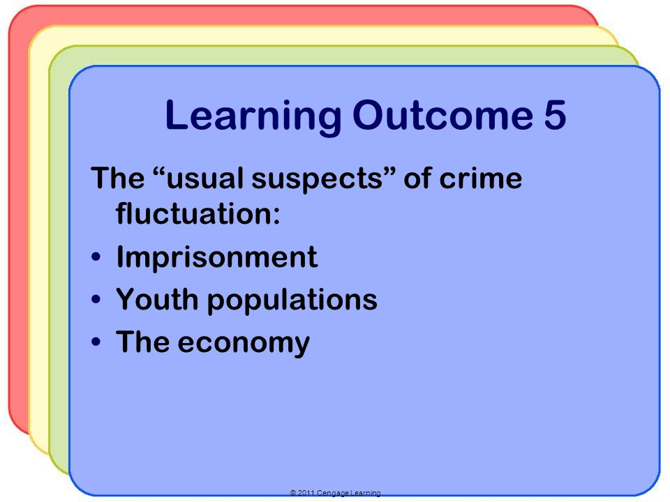 """© 2011 Cengage Learning Learning Outcome 5 The """"usual suspects"""" of crime fluctuation: Imprisonment Youth populations The economy"""