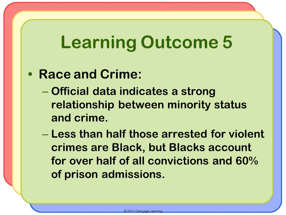 © 2011 Cengage Learning Learning Outcome 5 Race and Crime: – Official data indicates a strong relationship between minority status and crime. – Less t