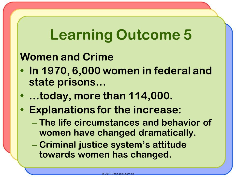 © 2011 Cengage Learning Learning Outcome 5 Women and Crime In 1970, 6,000 women in federal and state prisons… …today, more than 114,000. Explanations