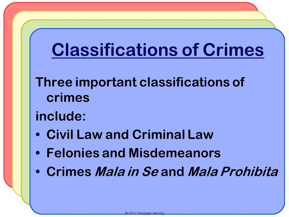 © 2011 Cengage Learning Classifications of Crimes Three important classifications of crimes include: Civil Law and Criminal Law Felonies and Misdemean