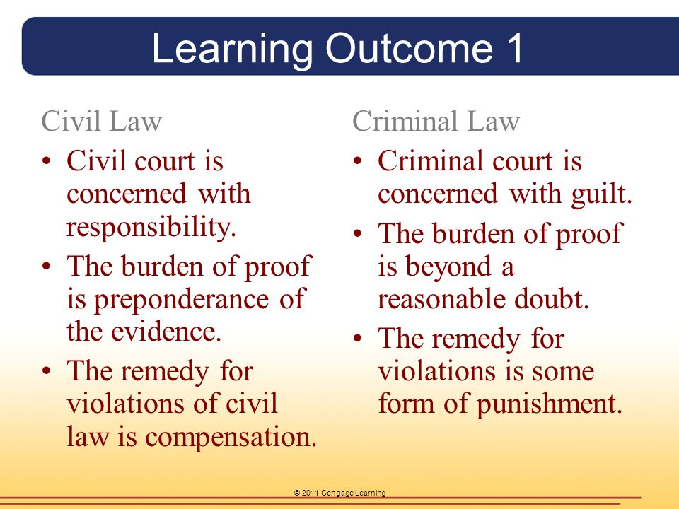 © 2011 Cengage Learning Learning Outcome 1 The Burden of Proof: – The burden of proof is greater in criminal trials.