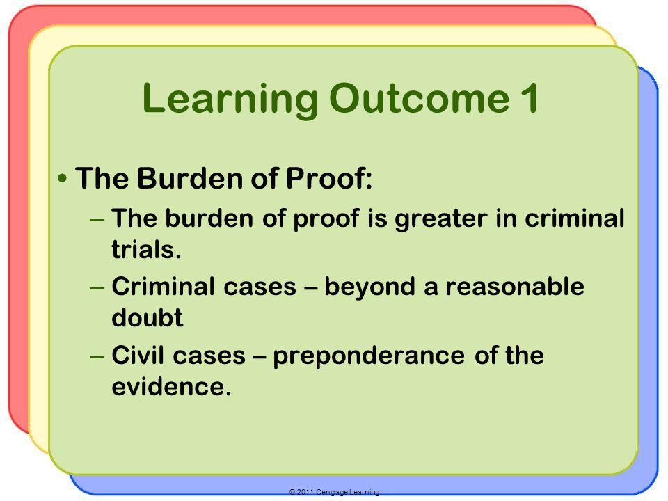 © 2011 Cengage Learning Learning Outcome 1 The Burden of Proof: – The burden of proof is greater in criminal trials. – Criminal cases – beyond a reaso