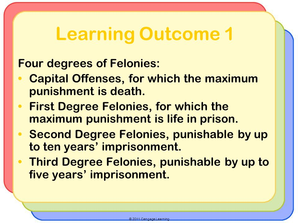 © 2011 Cengage Learning Learning Outcome 1 Degrees of Murder: First Degree Murder – Premeditated – Deliberate Second Degree Murder – Malice Aforethought