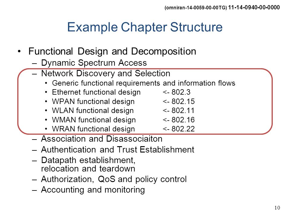 (omniran-14-0059-00-00TG) 11-14-0940-00-0000 10 Example Chapter Structure Functional Design and Decomposition –Dynamic Spectrum Access –Network Discovery and Selection Generic functional requirements and information flows Ethernet functional design<- 802.3 WPAN functional design<- 802.15 WLAN functional design<- 802.11 WMAN functional design<- 802.16 WRAN functional design<- 802.22 –Association and Disassociaiton –Authentication and Trust Establishment –Datapath establishment, relocation and teardown –Authorization, QoS and policy control –Accounting and monitoring