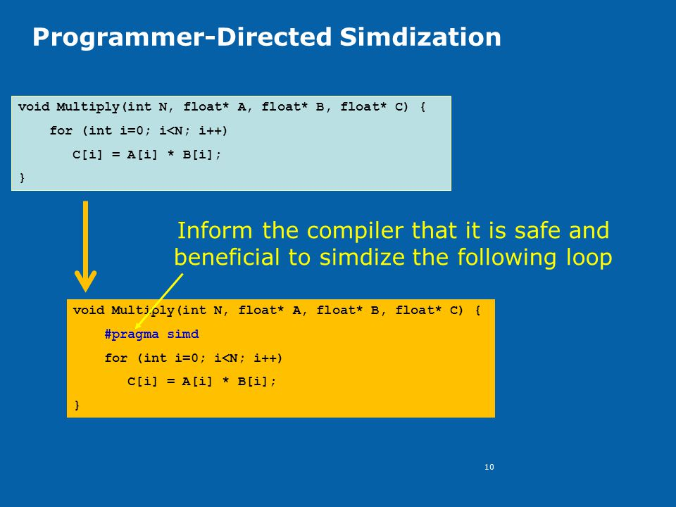 10 Programmer-Directed Simdization void Multiply(int N, float* A, float* B, float* C) { for (int i=0; i<N; i++) C[i] = A[i] * B[i]; } void Multiply(int N, float* A, float* B, float* C) { #pragma simd for (int i=0; i<N; i++) C[i] = A[i] * B[i]; } Inform the compiler that it is safe and beneficial to simdize the following loop