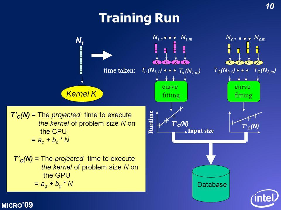 MICRO '09 10 Training Run Kernel K NtNt N 1,1 N 1,m KKKK N 2,1 N 2,m KK KK time taken: T c (N 1,1 ) curve fitting Input size Runtime curve fitting T'