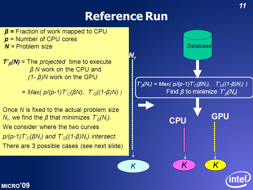 MICRO '09 11 Reference Run Database T'  (N r ) = Max( p/(p-1)T' C (βN r ), T' G ((1-β)N r ) ) Find β to minimize T'  (N r ) K CPU K GPU β = Fraction of work mapped to CPU p = Number of CPU cores N = Problem size T' β (N) = The projected time to execute β N work on the CPU and (1- β)N work on the GPU = Max( p/(p-1)T' C (βN), T' G ((1-β)N) ) Once N is fixed to the actual problem size N r, we find the β that minimizes T' β (N r ).