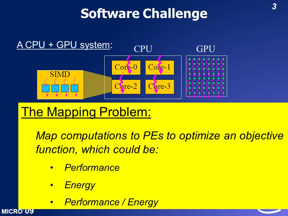 MICRO '09 3 Software Challenge GPU Core-0Core-1 Core-2Core-3 CPU SIMD A CPU + GPU system: The Mapping Problem: Map computations to PEs to optimize an objective function, which could be: Performance Energy Performance / Energy