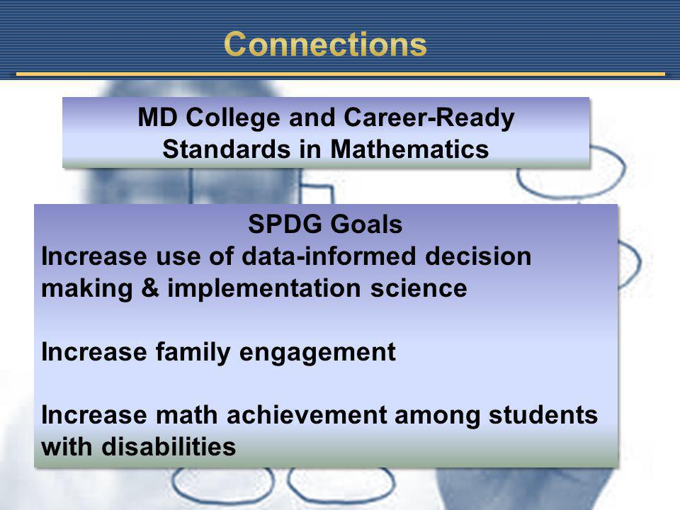 MD College and Career-Ready Standards in Mathematics SPDG Goals Increase use of data-informed decision making & implementation science Increase family engagement Increase math achievement among students with disabilities SPDG Goals Increase use of data-informed decision making & implementation science Increase family engagement Increase math achievement among students with disabilities
