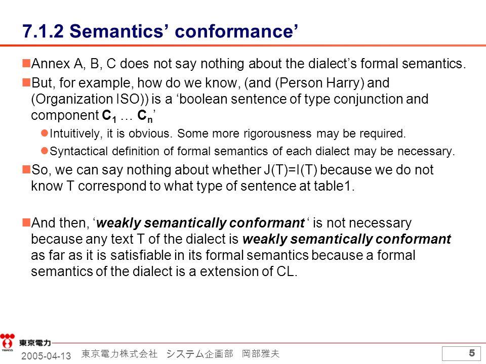 2005-04-13 東京電力株式会社 システム企画部 岡部雅夫 5 7.1.2 Semantics' conformance' Annex A, B, C does not say nothing about the dialect's formal semantics. But, for exa
