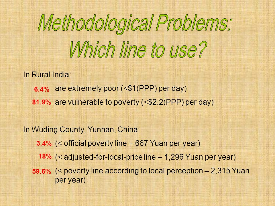 In Rural India: are extremely poor (<$1(PPP) per day) are vulnerable to poverty (<$2.2(PPP) per day) In Wuding County, Yunnan, China: (< official poverty line – 667 Yuan per year) (< adjusted-for-local-price line – 1,296 Yuan per year) (< poverty line according to local perception – 2,315 Yuan per year) 6.4% 81.9% 3.4% 18% 59.6%