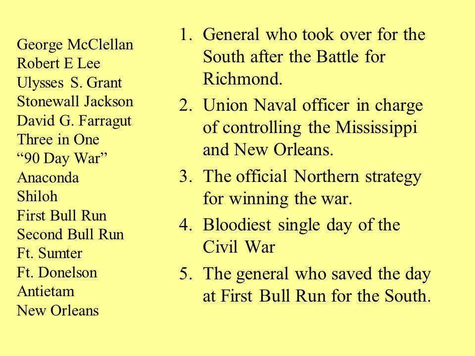 George McClellan Robert E Lee Ulysses S. Grant Stonewall Jackson David G.