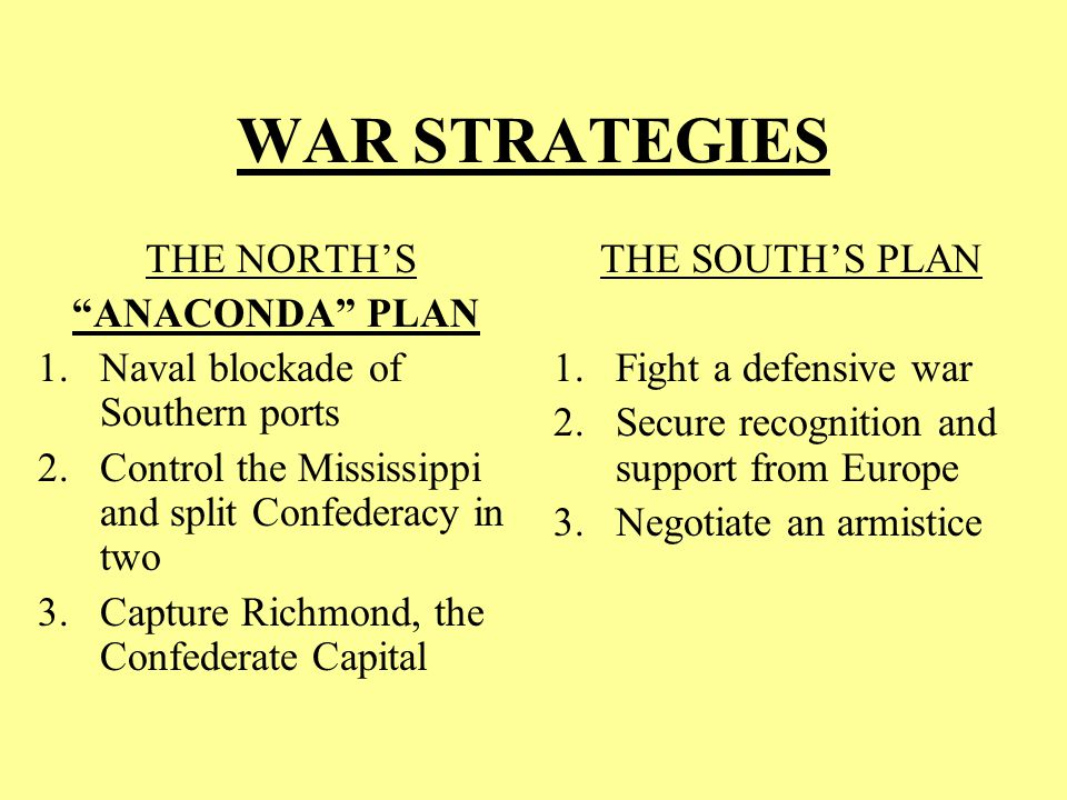 WAR STRATEGIES THE NORTH'S ANACONDA PLAN 1.Naval blockade of Southern ports 2.Control the Mississippi and split Confederacy in two 3.Capture Richmond, the Confederate Capital THE SOUTH'S PLAN 1.Fight a defensive war 2.Secure recognition and support from Europe 3.Negotiate an armistice