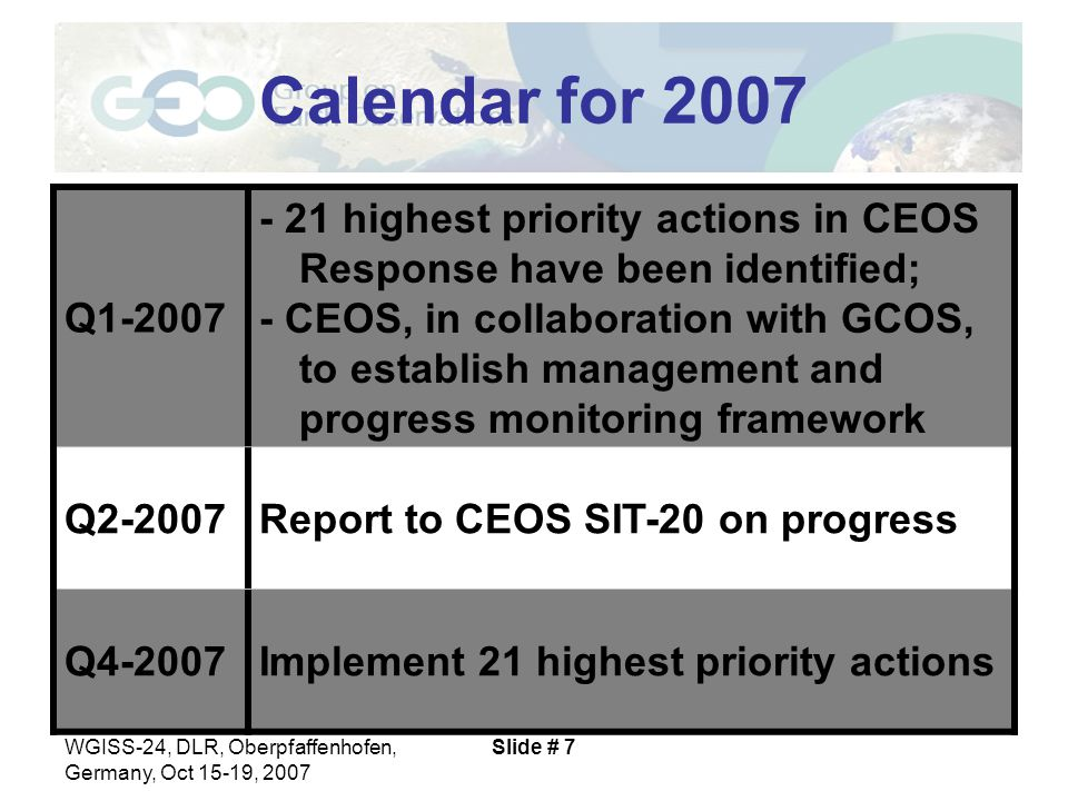 WGISS-24, DLR, Oberpfaffenhofen, Germany, Oct 15-19, 2007 Slide # 7 Calendar for 2007 Q1-2007 - 21 highest priority actions in CEOS Response have been identified; - CEOS, in collaboration with GCOS, to establish management and progress monitoring framework Q2-2007Report to CEOS SIT-20 on progress Q4-2007Implement 21 highest priority actions