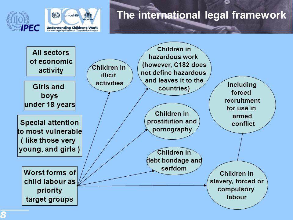 9 The international legal framework 3.