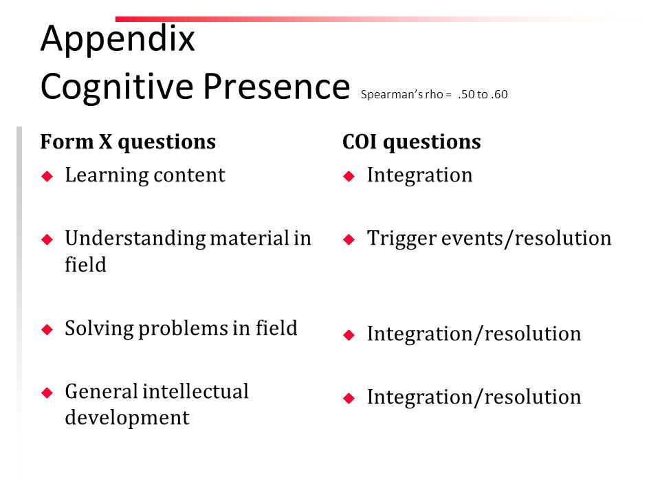 Appendix Cognitive Presence Spearman's rho =.50 to.60 Form X questions u Learning content u Understanding material in field u Solving problems in field u General intellectual development COI questions u Integration u Trigger events/resolution u Integration/resolution