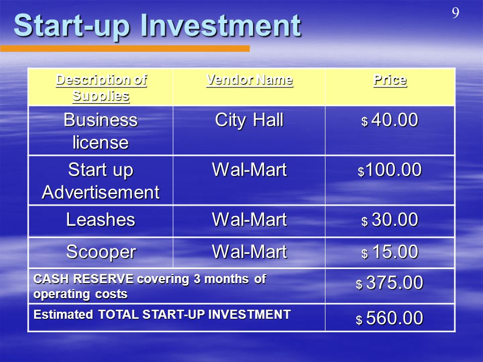 Start-up Investment Description of Supplies Vendor Name Price Business license City Hall $ 40.00 Start up Advertisement Wal-Mart $ 100.00 LeashesWal-Mart $ 30.00 ScooperWal-Mart $ 15.00 CASH RESERVE covering 3 months of operating costs $ 375.00 Estimated TOTAL START-UP INVESTMENT $ 560.00 9