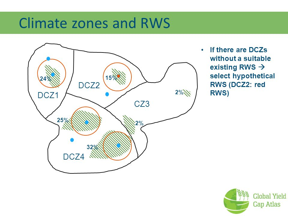 Climate zones and RWS 24% 15% 32% 25% 2% CZ3 If there are DCZs without a suitable existing RWS  select hypothetical RWS (DCZ2: red RWS) DCZ1 DCZ2 DCZ4