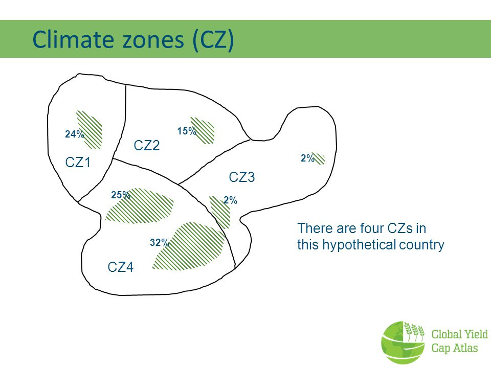 Climate zones (CZ) 24% 15% 32% 25% 2% CZ1 CZ2 CZ3 CZ4 There are four CZs in this hypothetical country