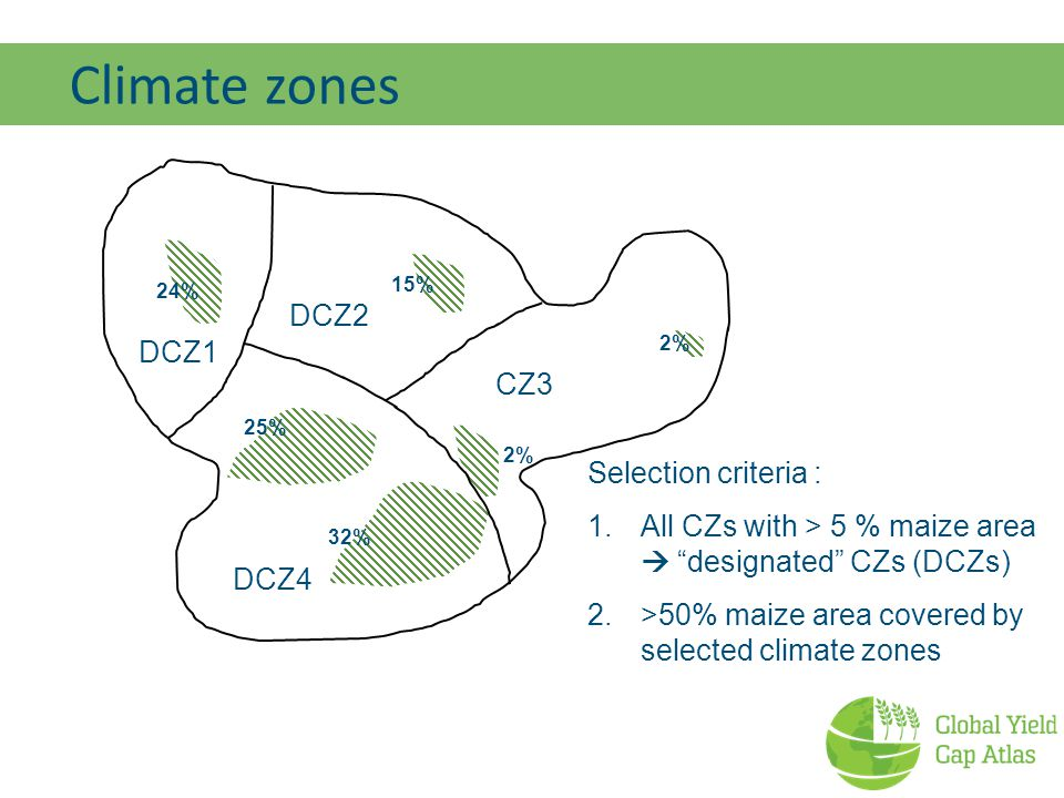 Climate zones 24% 15% 32% 25% 2% DCZ1 DCZ2 CZ3 DCZ4 Selection criteria : 1.All CZs with > 5 % maize area  designated CZs (DCZs) 2.>50% maize area covered by selected climate zones