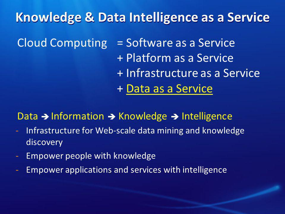 Knowledge & Data Intelligence as a Service Cloud Computing = Software as a Service + Platform as a Service + Infrastructure as a Service + Data as a Service Data  Information  Knowledge  Intelligence ̵Infrastructure for Web-scale data mining and knowledge discovery ̵Empower people with knowledge ̵Empower applications and services with intelligence