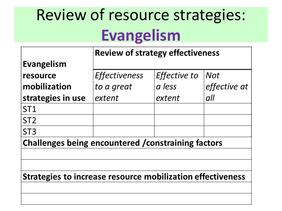 Review of resource strategies: Evangelism Evangelism resource mobilization strategies in use Review of strategy effectiveness Effectiveness to a great extent Effective to a less extent Not effective at all ST1 ST2 ST3 Challenges being encountered /constraining factors Strategies to increase resource mobilization effectiveness