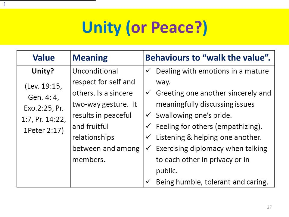 Unity (or Peace ) 27 ValueMeaningBehaviours to walk the value .