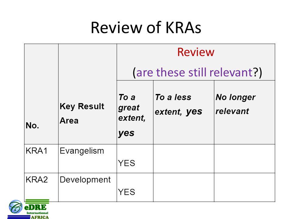 Review of KRAs No.