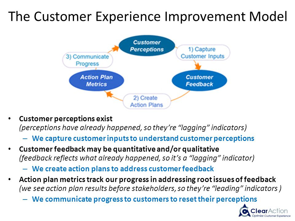 "The Customer Experience Improvement Model Customer perceptions exist (perceptions have already happened, so they're ""lagging"" indicators) – We capture"