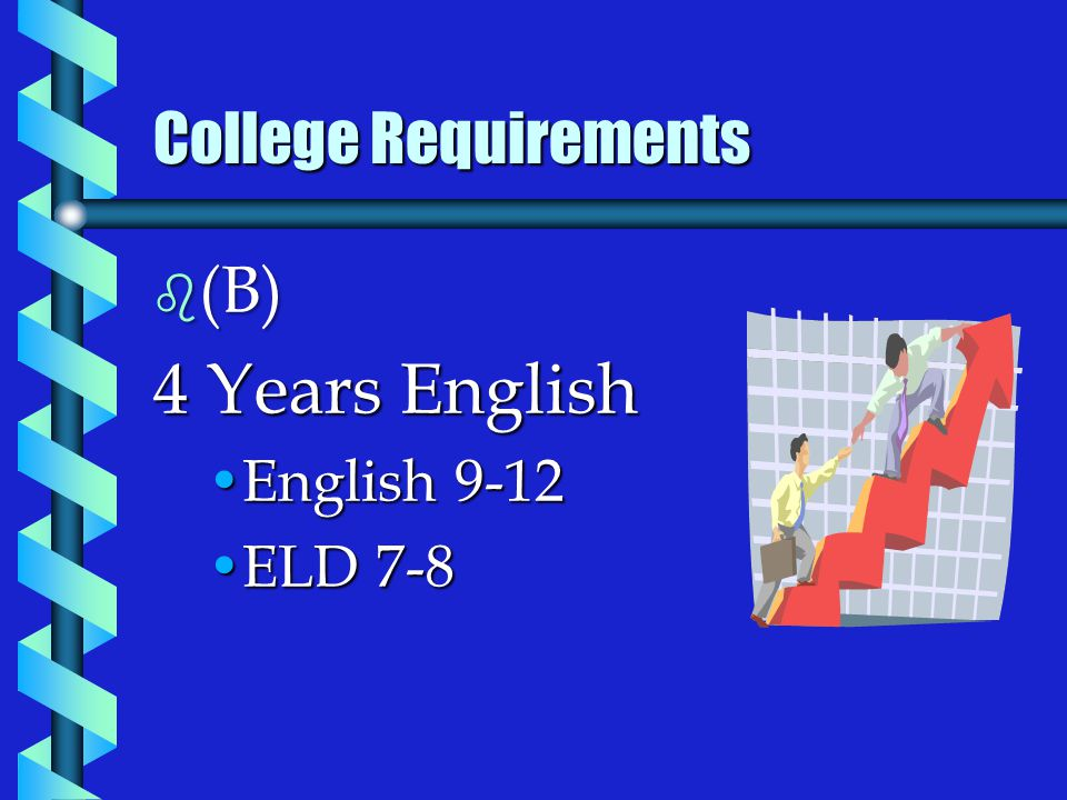 College Requirements  (B) 4 Years English English 9-12English 9-12 ELD 7-8ELD 7-8