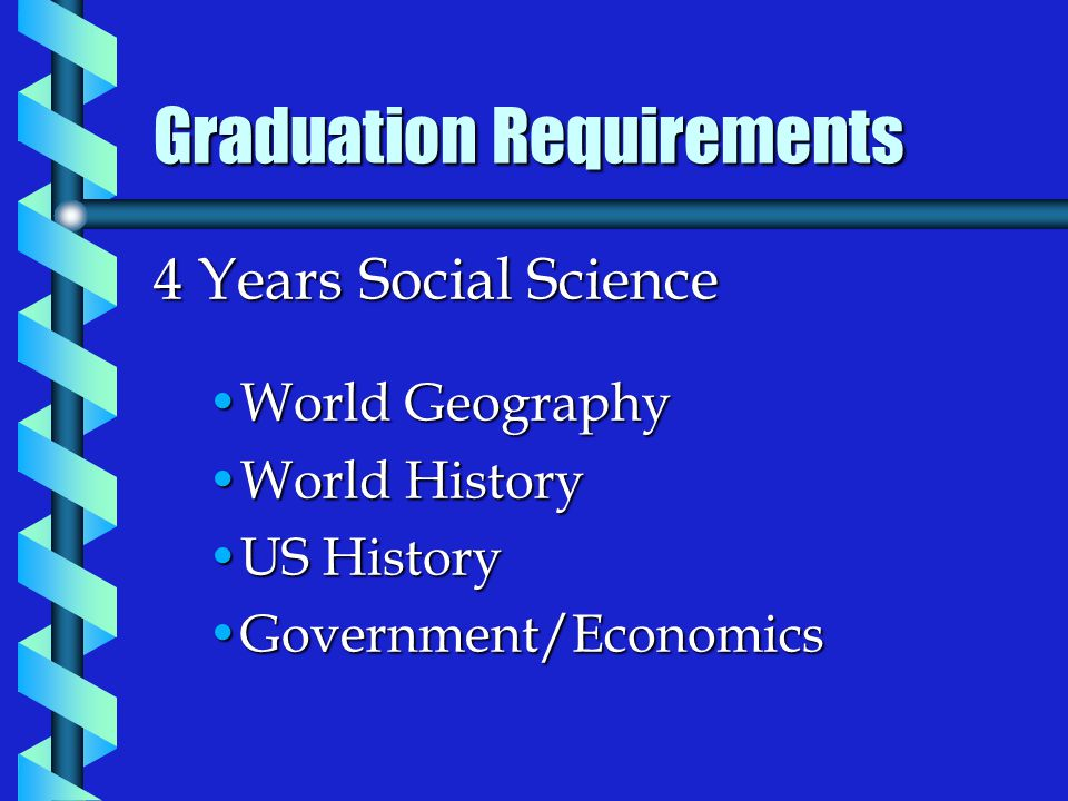 Graduation Requirements 4 Years Social Science World GeographyWorld Geography World HistoryWorld History US HistoryUS History Government/EconomicsGovernment/Economics