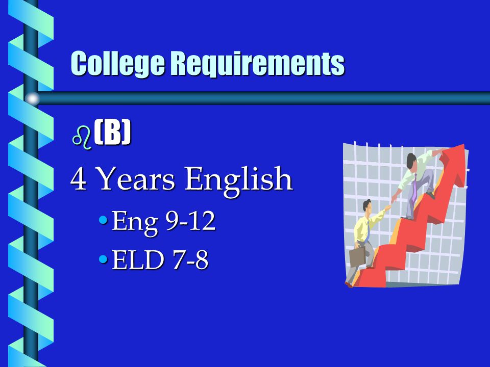 b (B) 4 Years English Eng 9-12Eng 9-12 ELD 7-8ELD 7-8