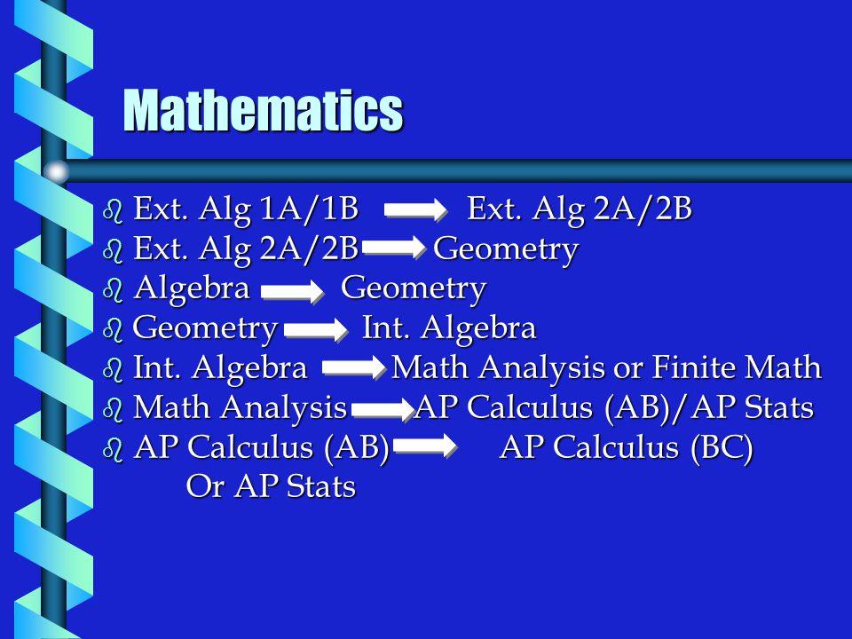 Mathematics b Ext. Alg 1A/1B Ext. Alg 2A/2B b Ext.