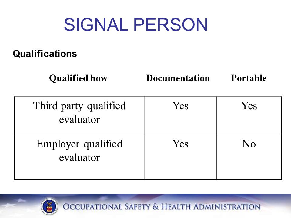 Qualifications Third party qualified evaluator Yes Employer qualified evaluator YesNo Qualified howDocumentationPortable SIGNAL PERSON