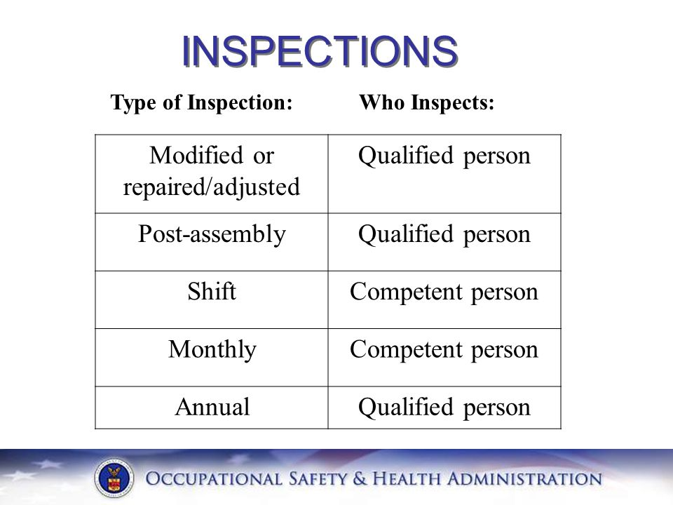 Modified or repaired/adjusted Qualified person Post-assemblyQualified person ShiftCompetent person MonthlyCompetent person AnnualQualified person Type