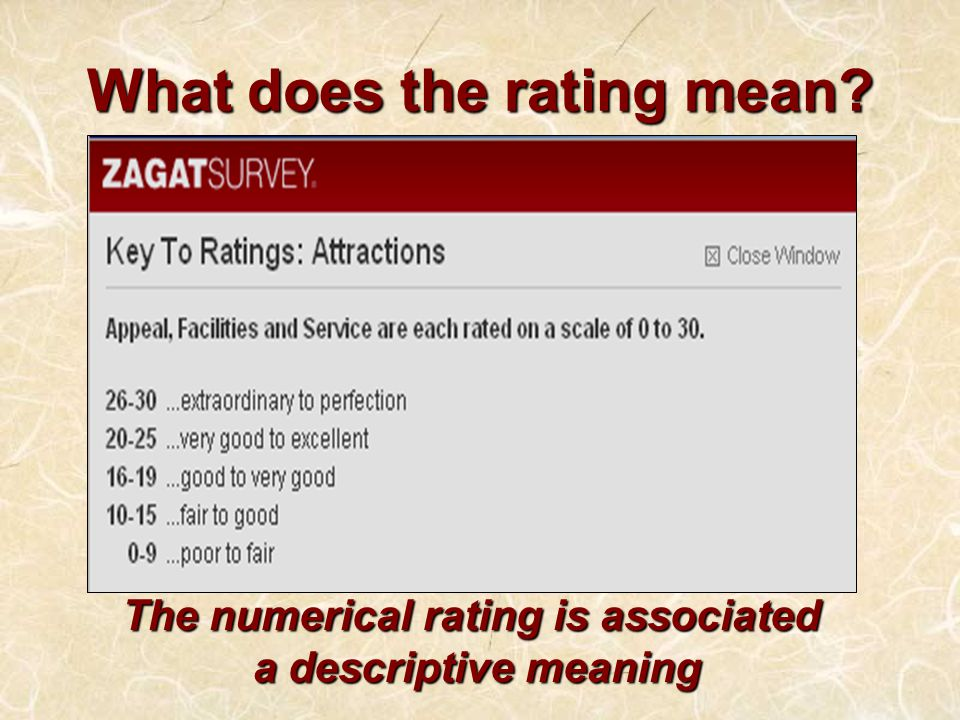 What does the rating mean The numerical rating is associated a descriptive meaning