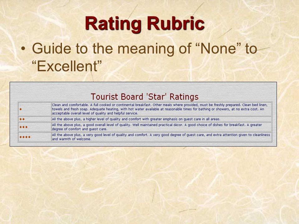 Rating Rubric Guide to the meaning of None to Excellent