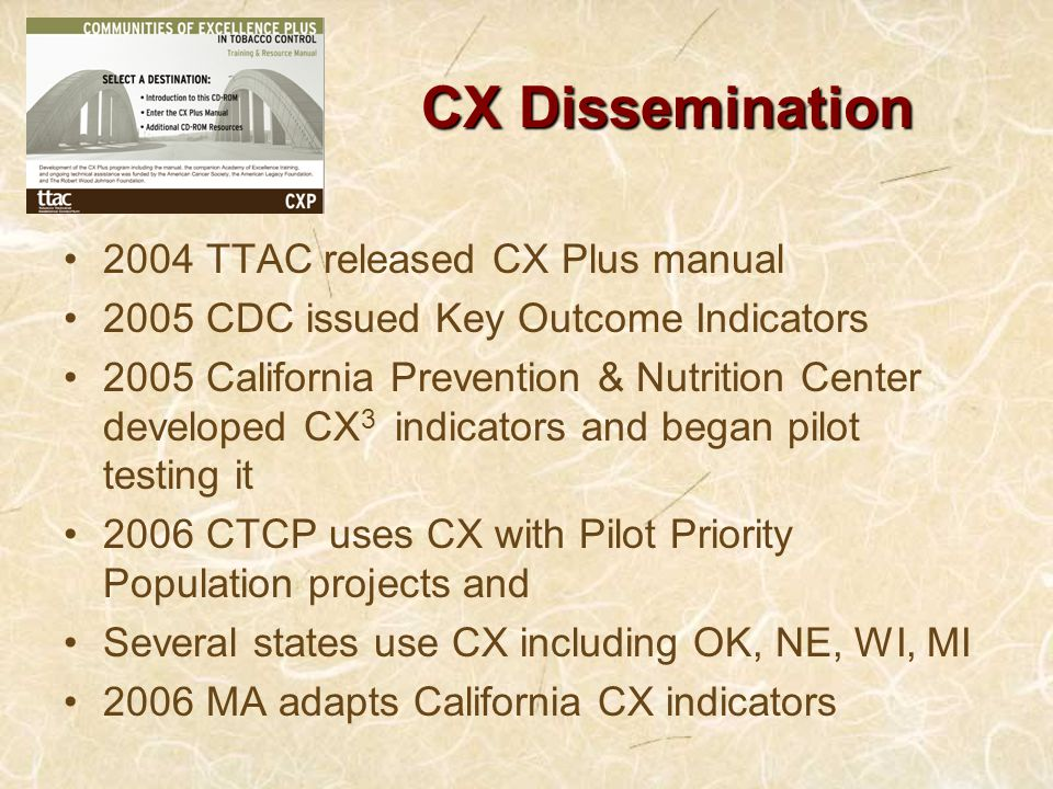 CX Dissemination 2004 TTAC released CX Plus manual 2005 CDC issued Key Outcome Indicators 2005 California Prevention & Nutrition Center developed CX 3 indicators and began pilot testing it 2006 CTCP uses CX with Pilot Priority Population projects and Several states use CX including OK, NE, WI, MI 2006 MA adapts California CX indicators