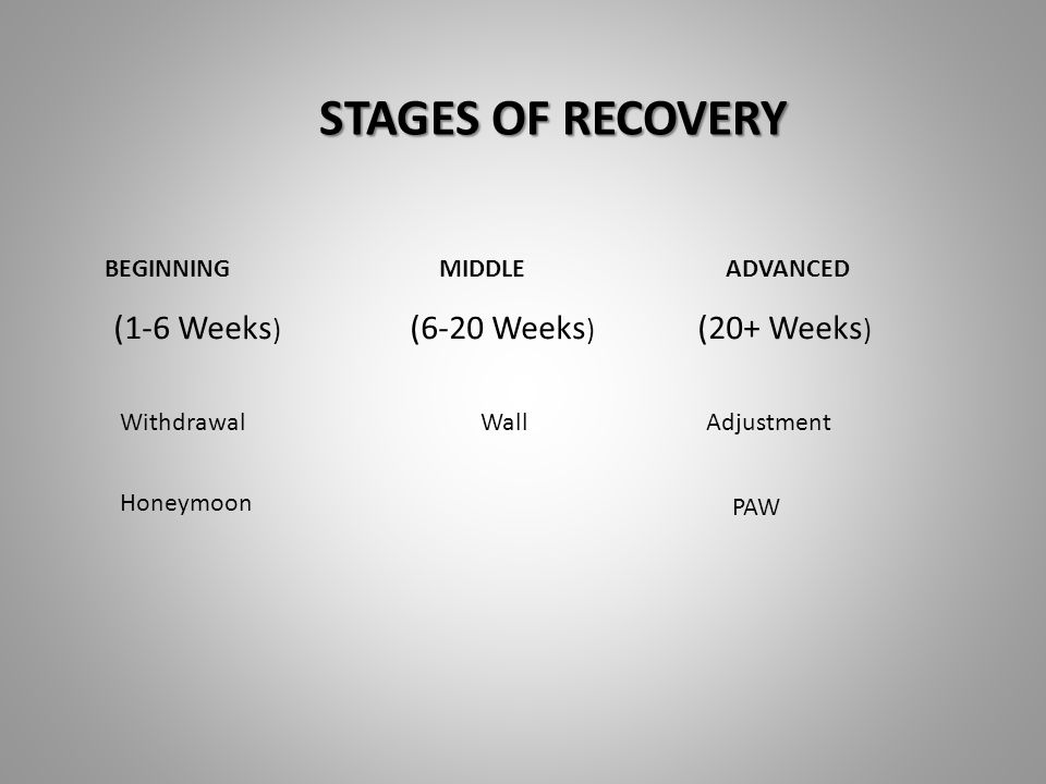STAGES OF RECOVERY BEGINNING (1-6 Weeks ) Withdrawal Honeymoon MIDDLE (6-20 Weeks ) Wall ADVANCED (20+ Weeks ) Adjustment PAW