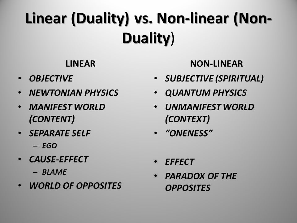Linear (Duality) vs. Non-linear (Non- Duality Linear (Duality) vs. Non-linear (Non- Duality) LINEARNON-LINEAR OBJECTIVE NEWTONIAN PHYSICS MANIFEST WOR