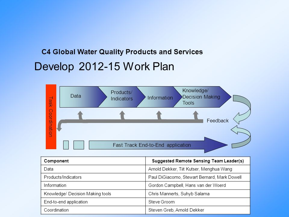 The goal of this component is to develop an international operational water quality information systems based on Earth observation This component will